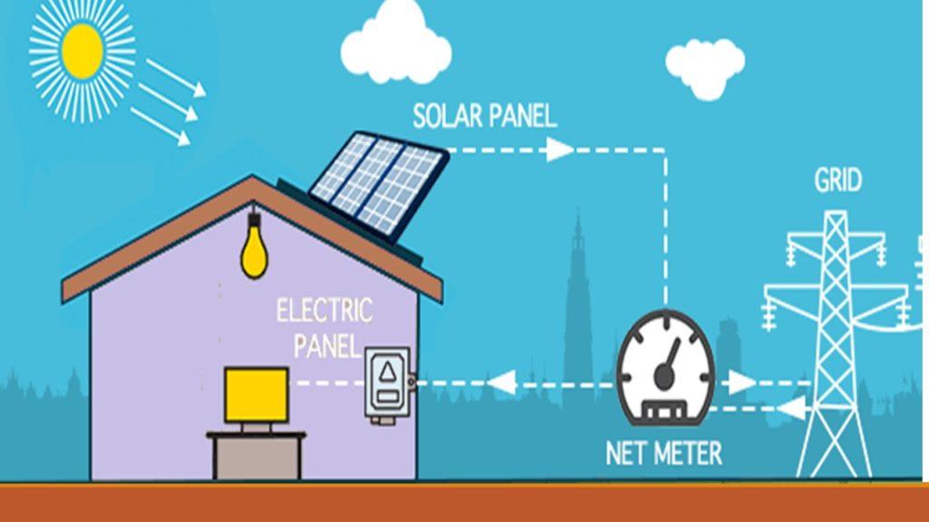 Solar System in Ludhiana